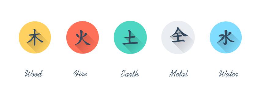 5 elements acupuncture symbols